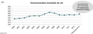 fiches_graph_conso_vin_mondial_2013_OIV